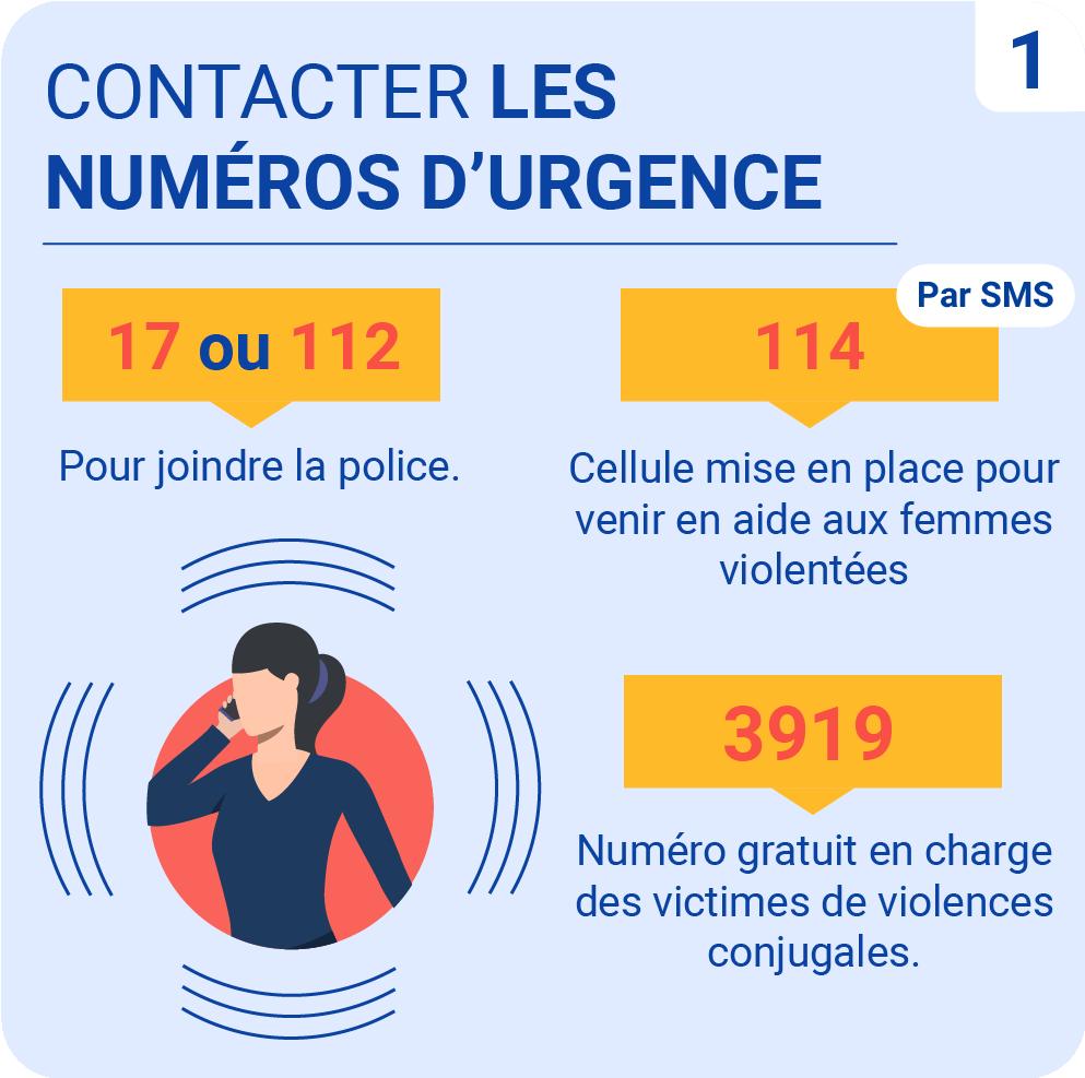 """Alt=""""Contacter-les-numeros-d-urgences.png"""""""