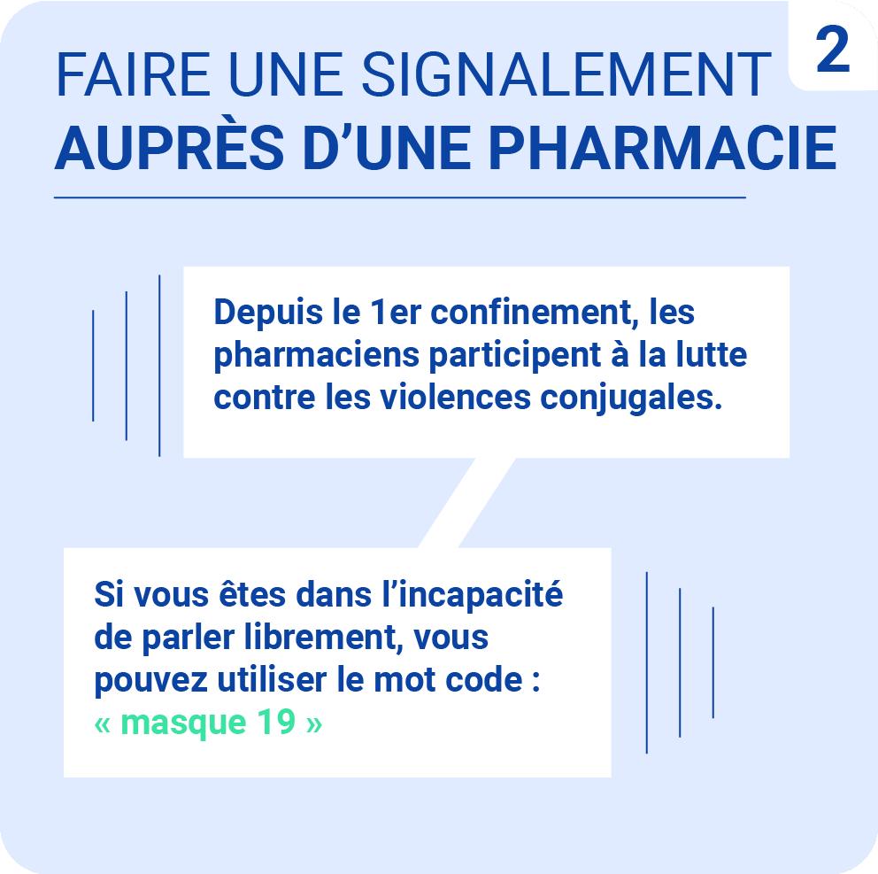 "Alt=""Signalement-aupres-pharmacie.png"""