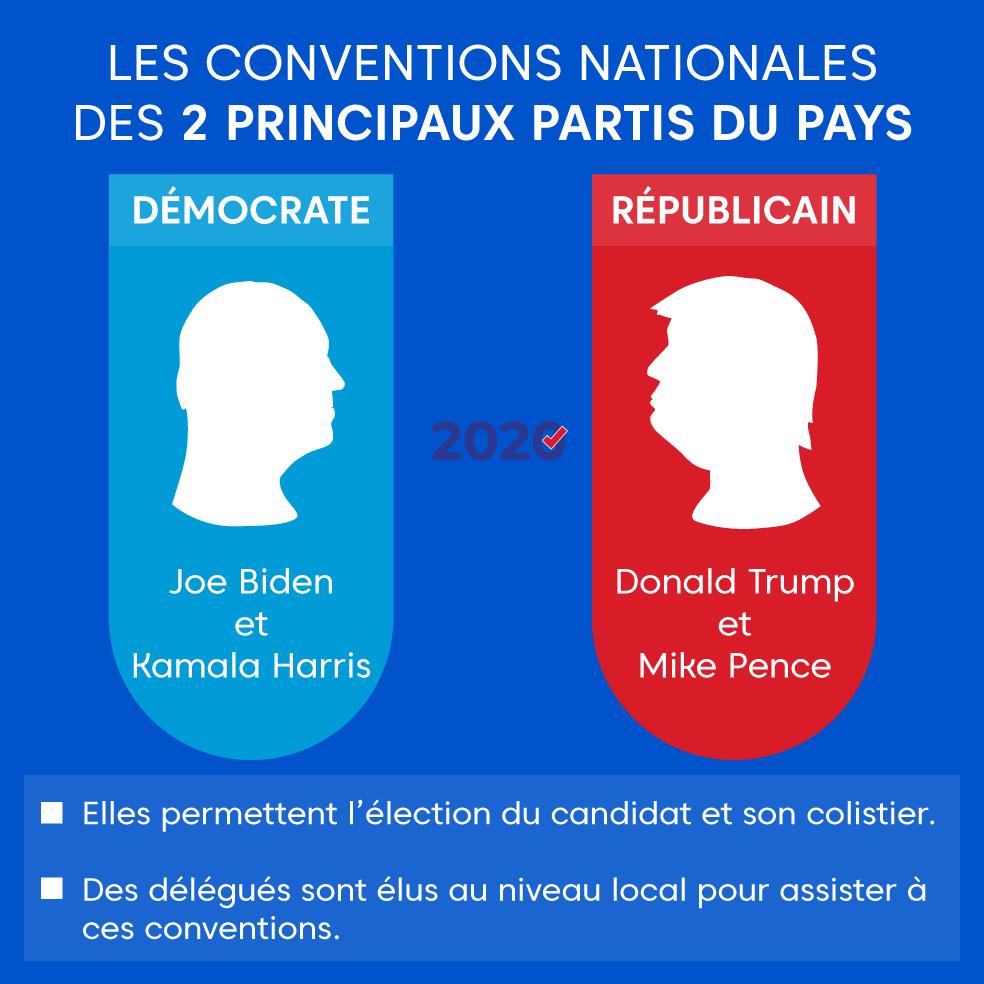 """Alt=""""2-principaux-partis-du-pays.png"""""""