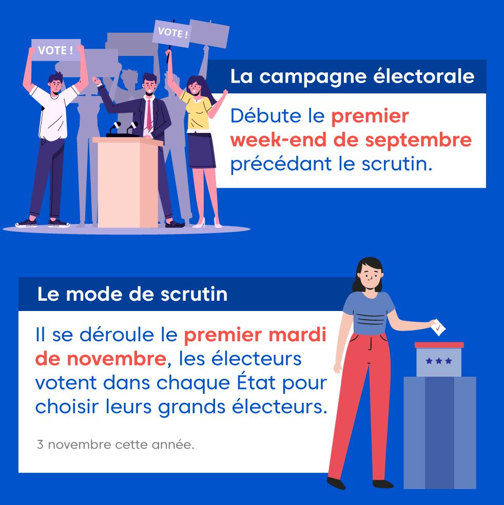 "Alt=""campagne-electorale-et-mode-de-scrutin.png"""
