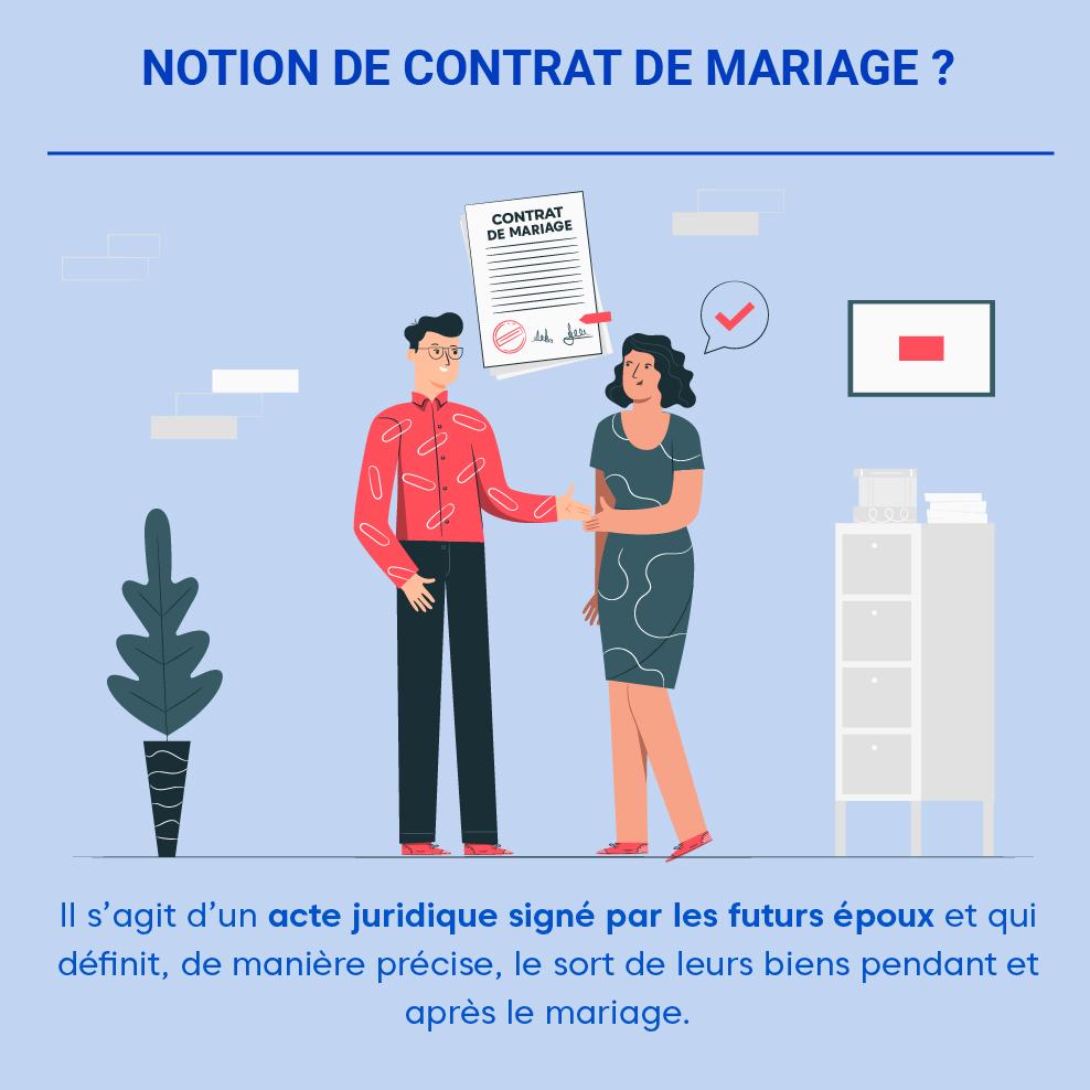 """Alt=""""Notion de contrat de mariage"""""""