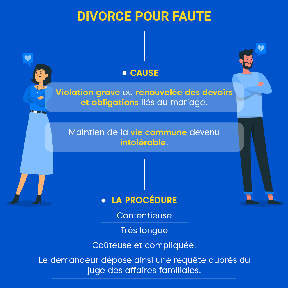 """Alt=""""Divorce pour faute"""""""