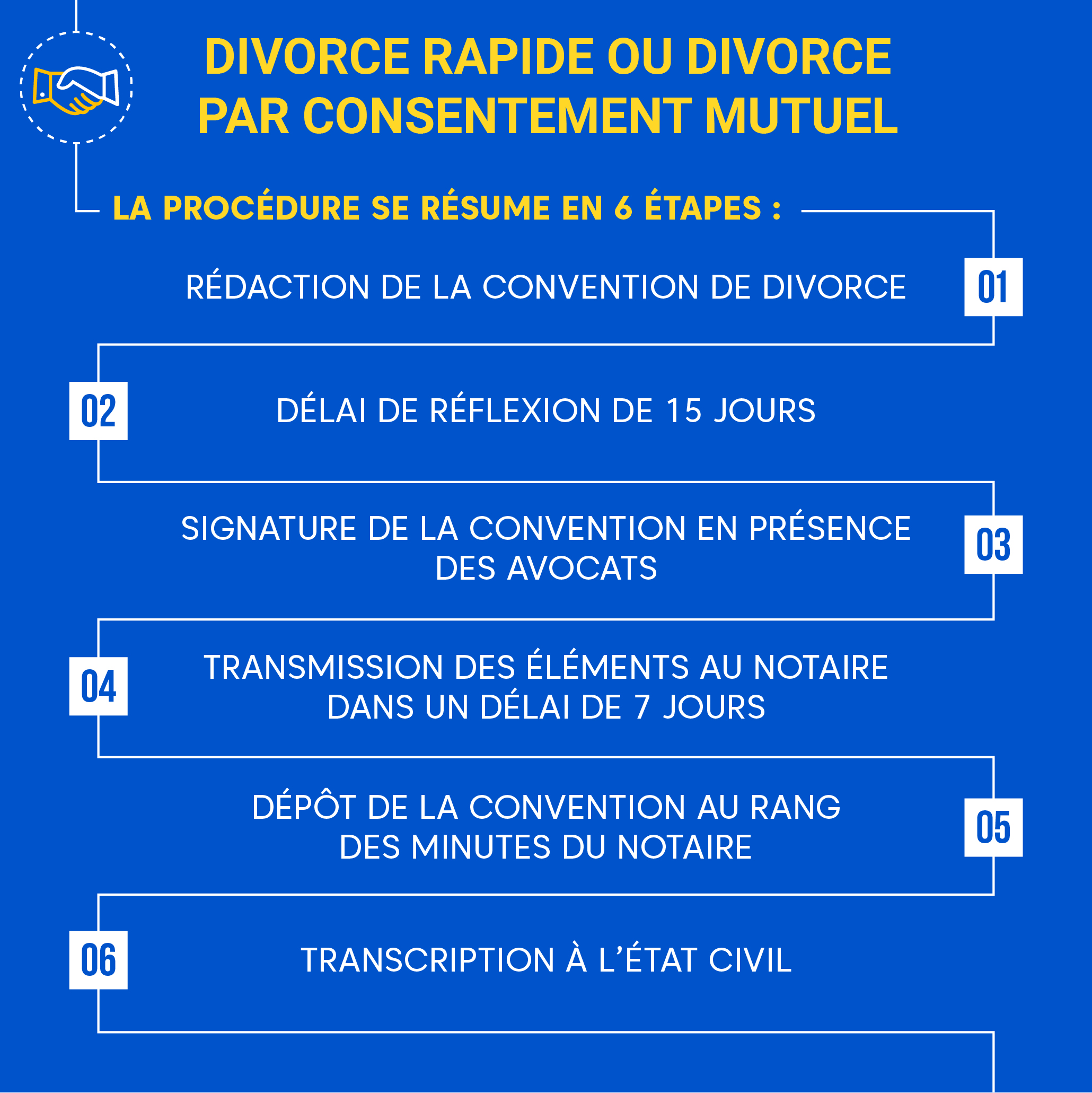 "Alt=""Divorce rapide - Divorce par consentement mutuel"""