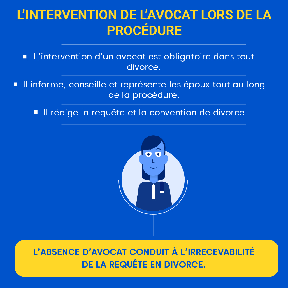 "Alt=""Intervention de l'avocat lors de la procédure"""