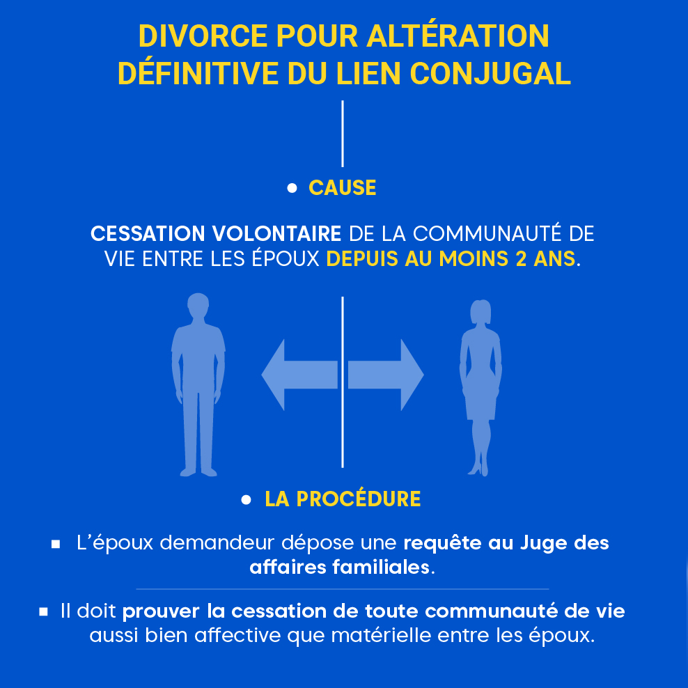 "Alt=""Alteration-definitive-lien-conjugal """