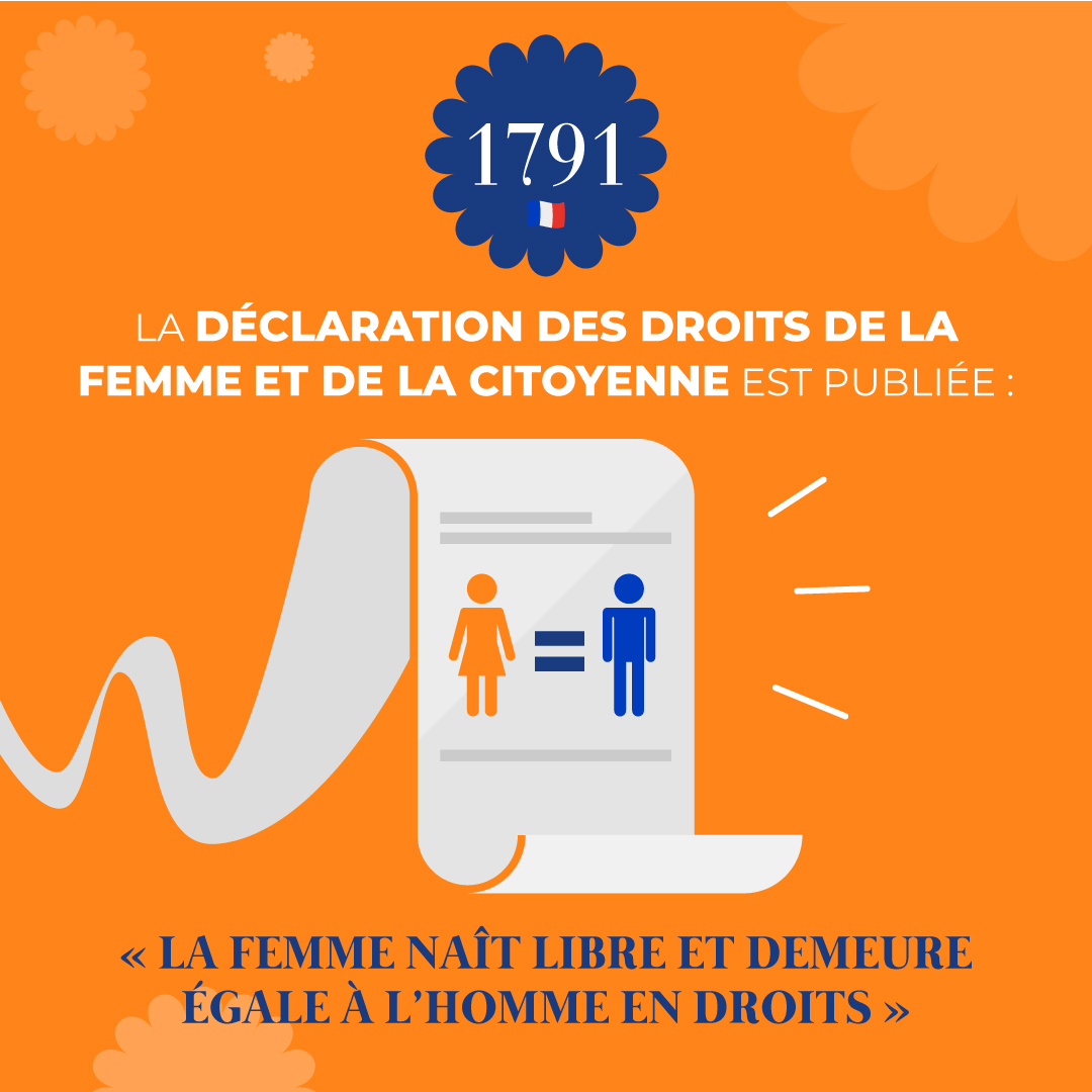 """Alt=""""Déclaration des droits de la femme et de la citoyenne"""""""