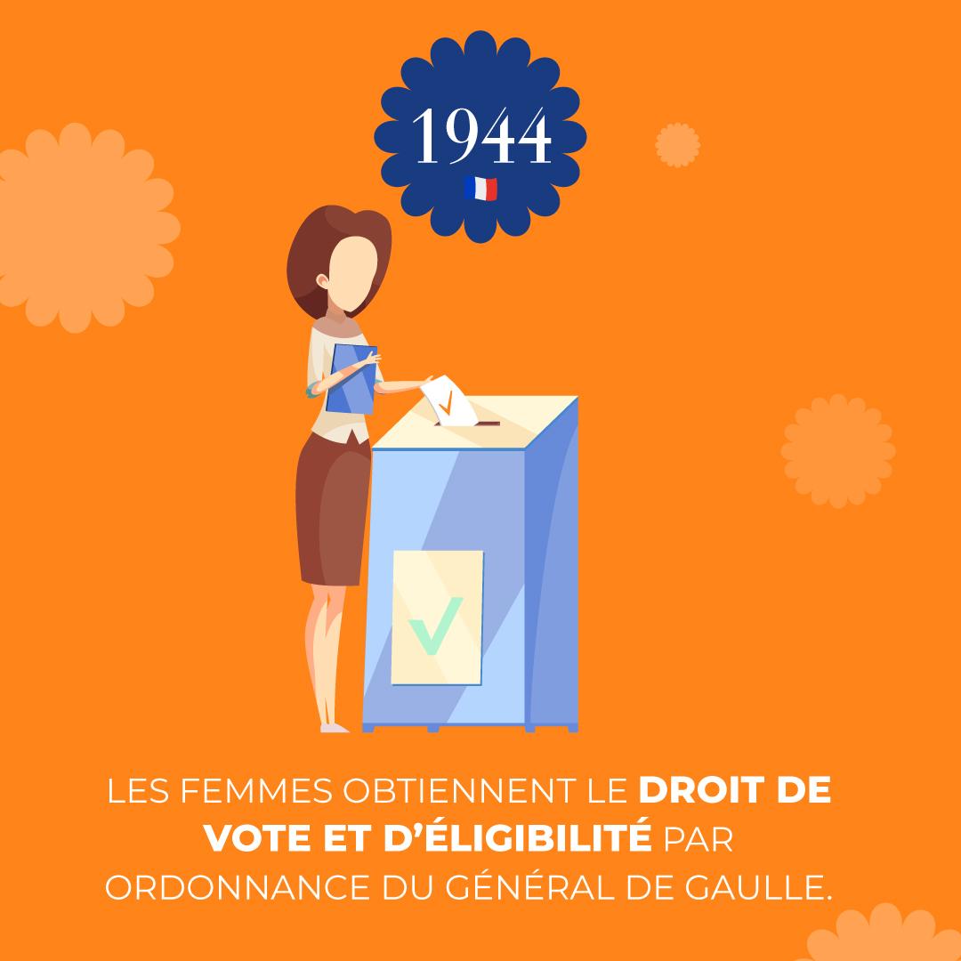 """Alt=""""Obtention du droit de vote et d'éligibilité des femmes"""""""