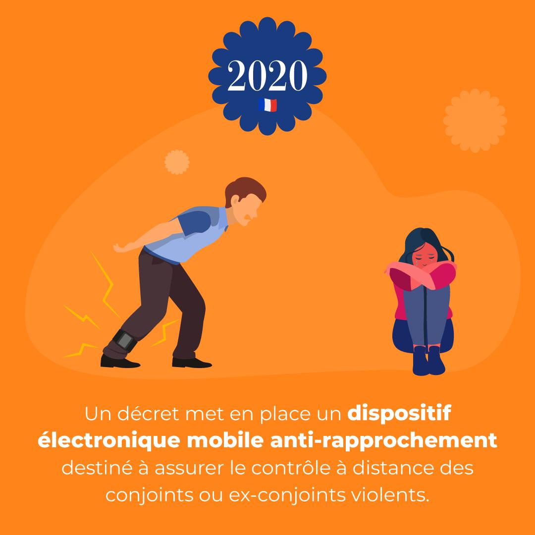 """Alt=""""dispositif électronique mobile anti-rapprochement"""""""