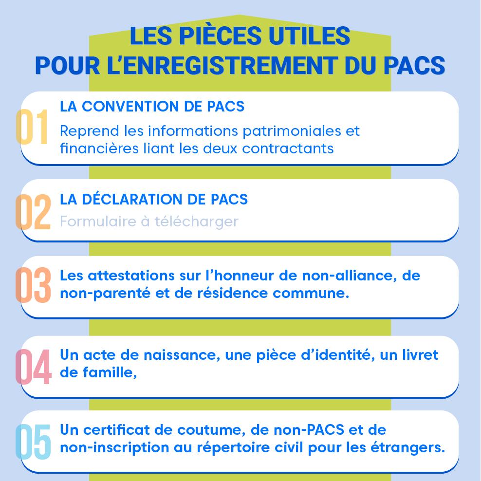 """Alt=""""Les points essentiels à retenir sur le PACS - Pièces utiles"""""""