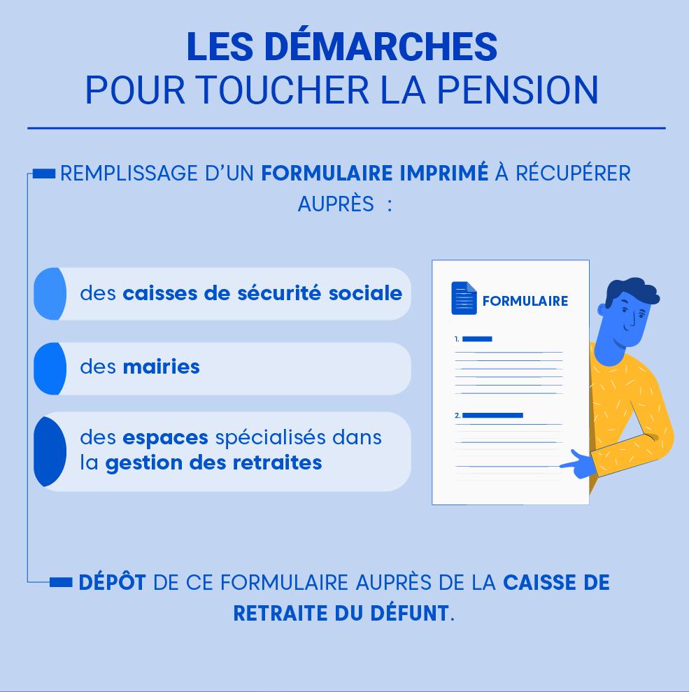 """Alt=""""Pension-de-reversion-divorce-Demarches"""""""