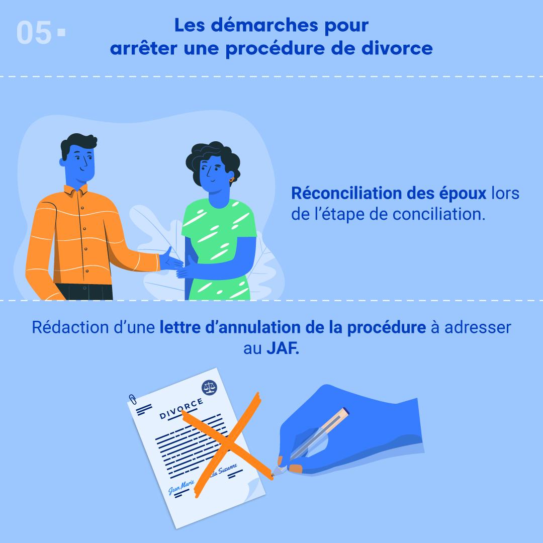 """Alt=""""Les-demarches-pour-arreter-une-procedure-de-divorce"""""""