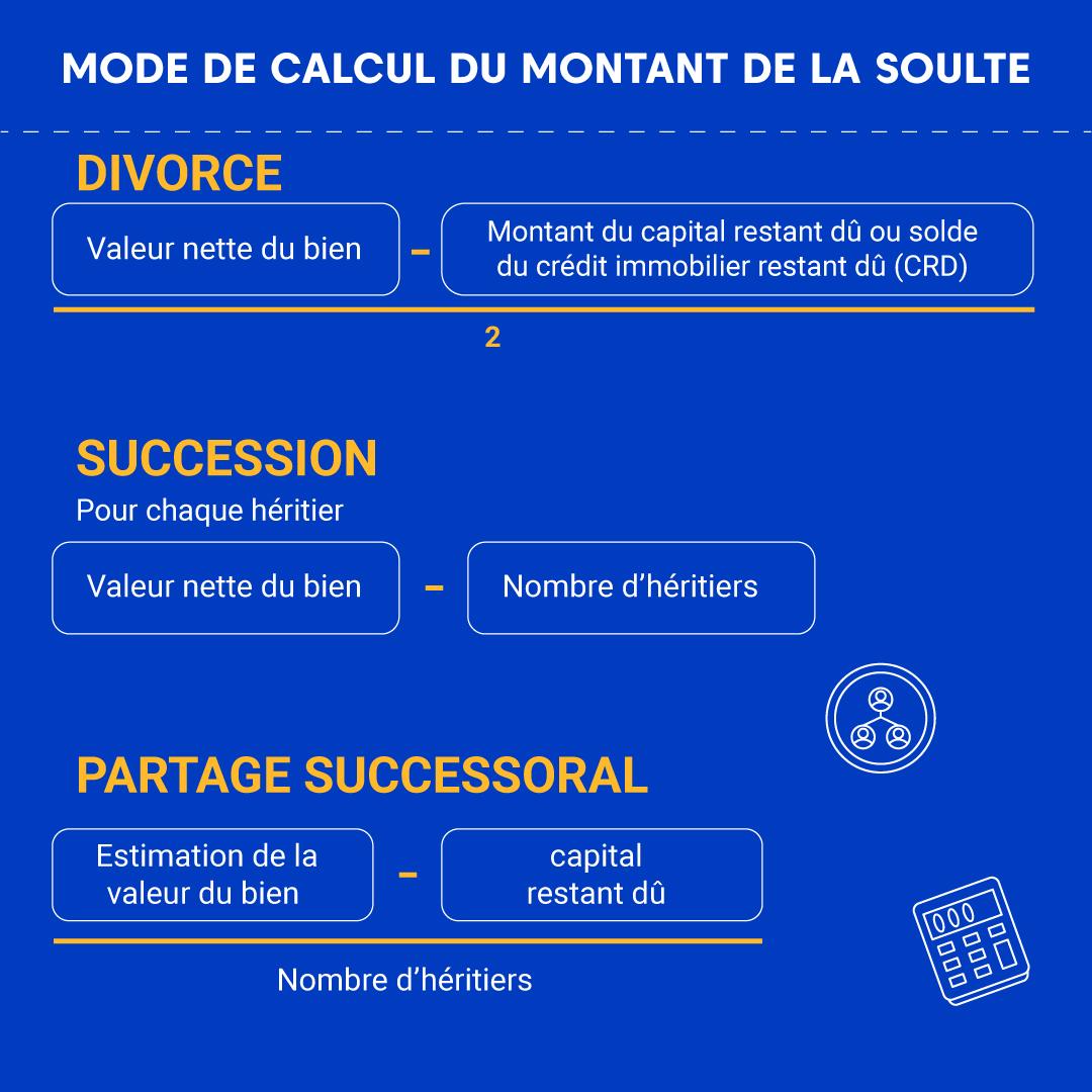 """Alt=""""Mode de calcul du montant de la soulte"""""""