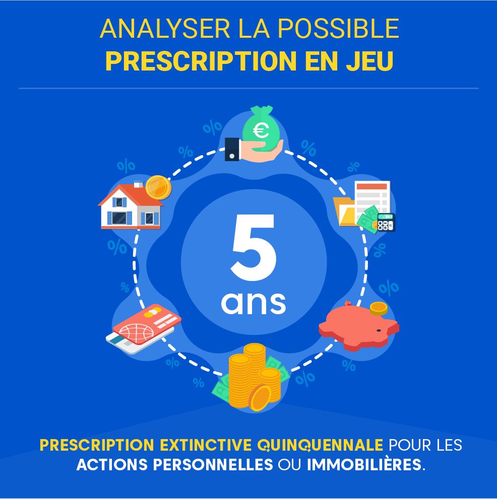 """Alt=""""reconnaissance-de-dette-prescription"""""""