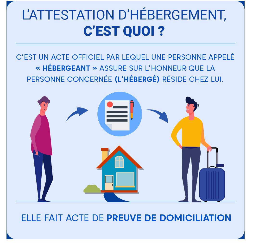 """Alt=""""Tout connaître sur l'attestation d'hébergement - Définition"""""""