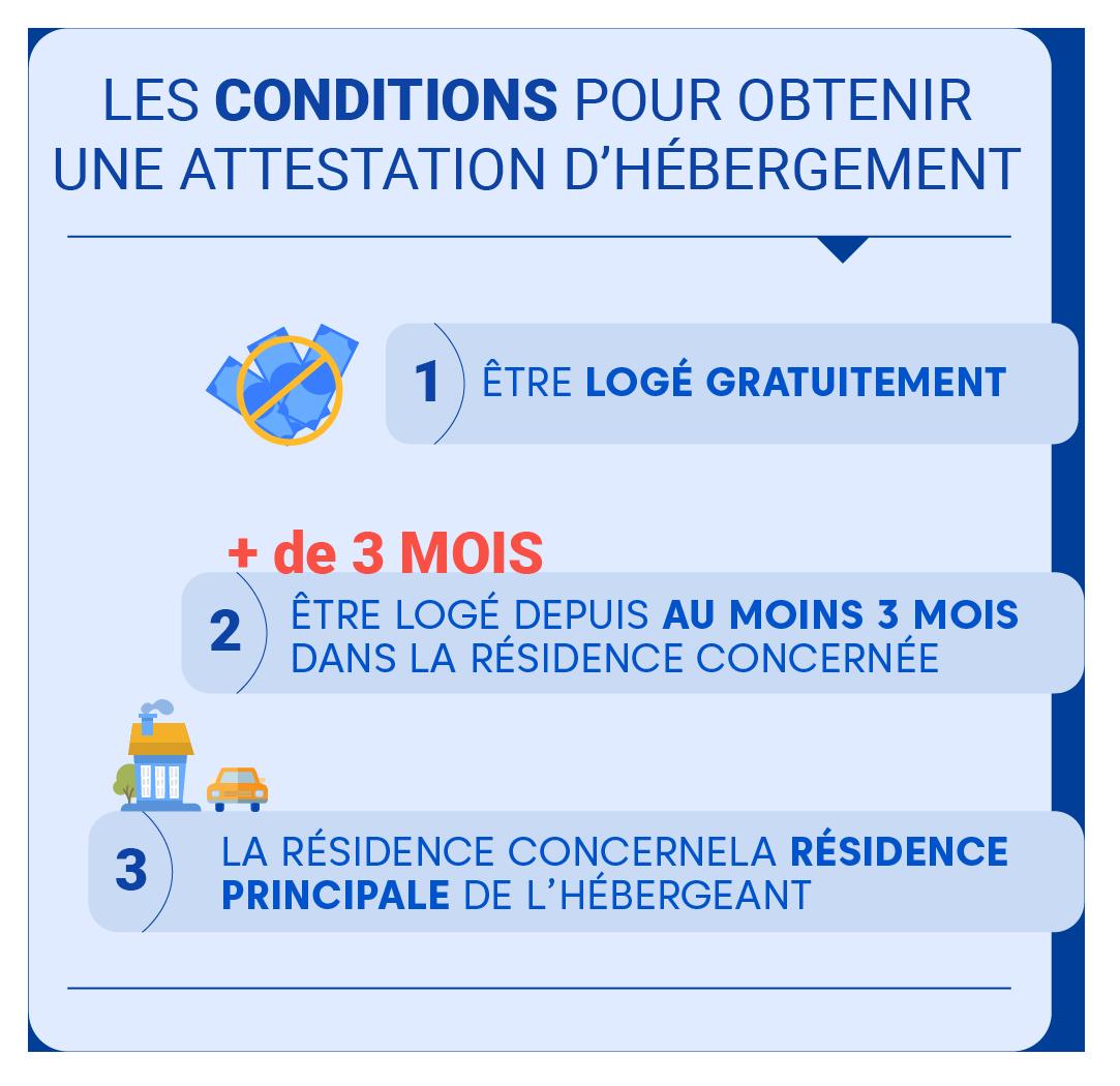 """Alt=""""Tout connaître sur l'attestation d'hébergement - Conditions d'obtention"""""""
