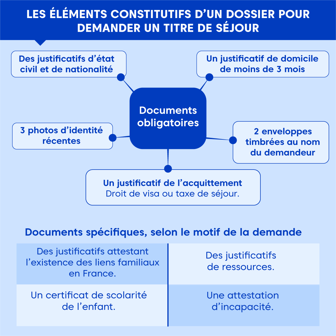 "Alt=""Elements-constitutif-demande"""