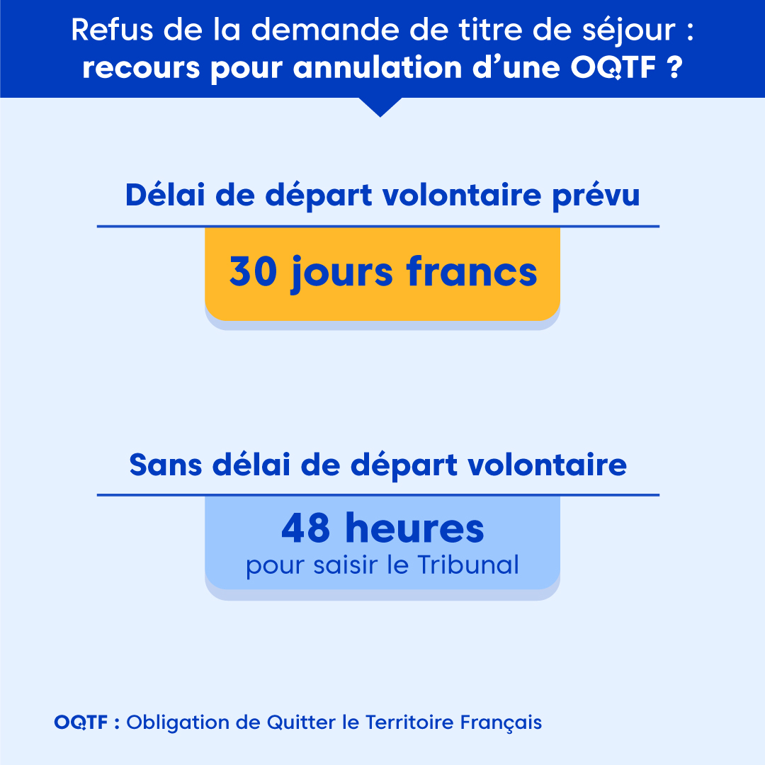 "Alt=""Refus-et-annulation-OQTF"""