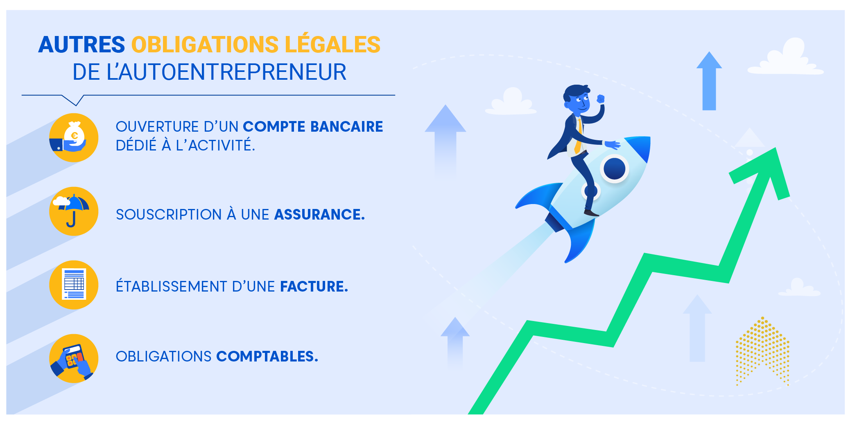 """Alt=""""Auto-entrepreneur - Obligations légales"""""""