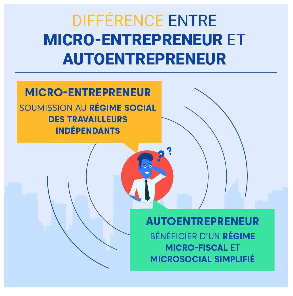 """Alt=""""Auto-entrepreneur - Différence"""""""