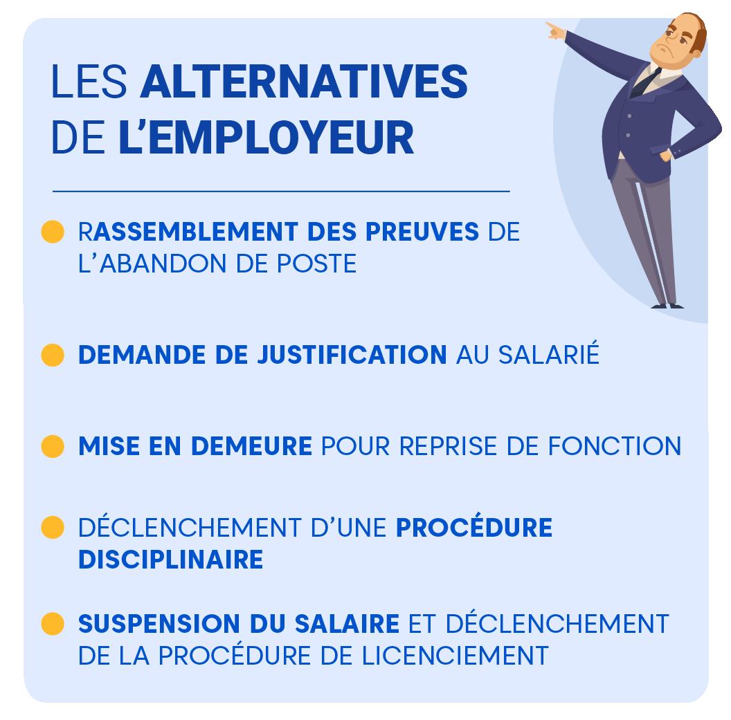 """Alt=""""Tout ce qu'il faut savoir sur l'abandon de poste - alternatives"""""""