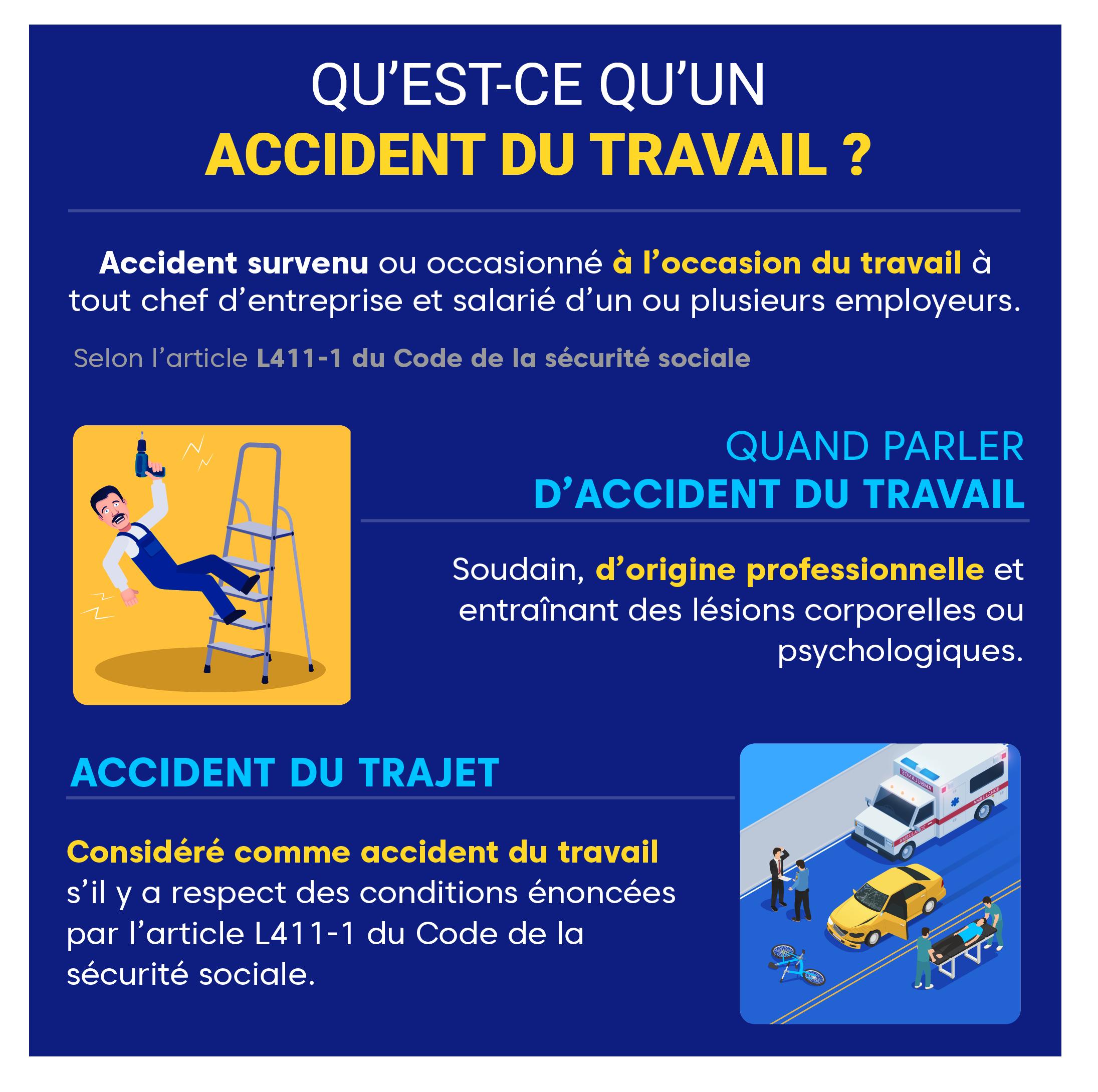 """Alt=""""Accident-de-travail-Définition"""""""