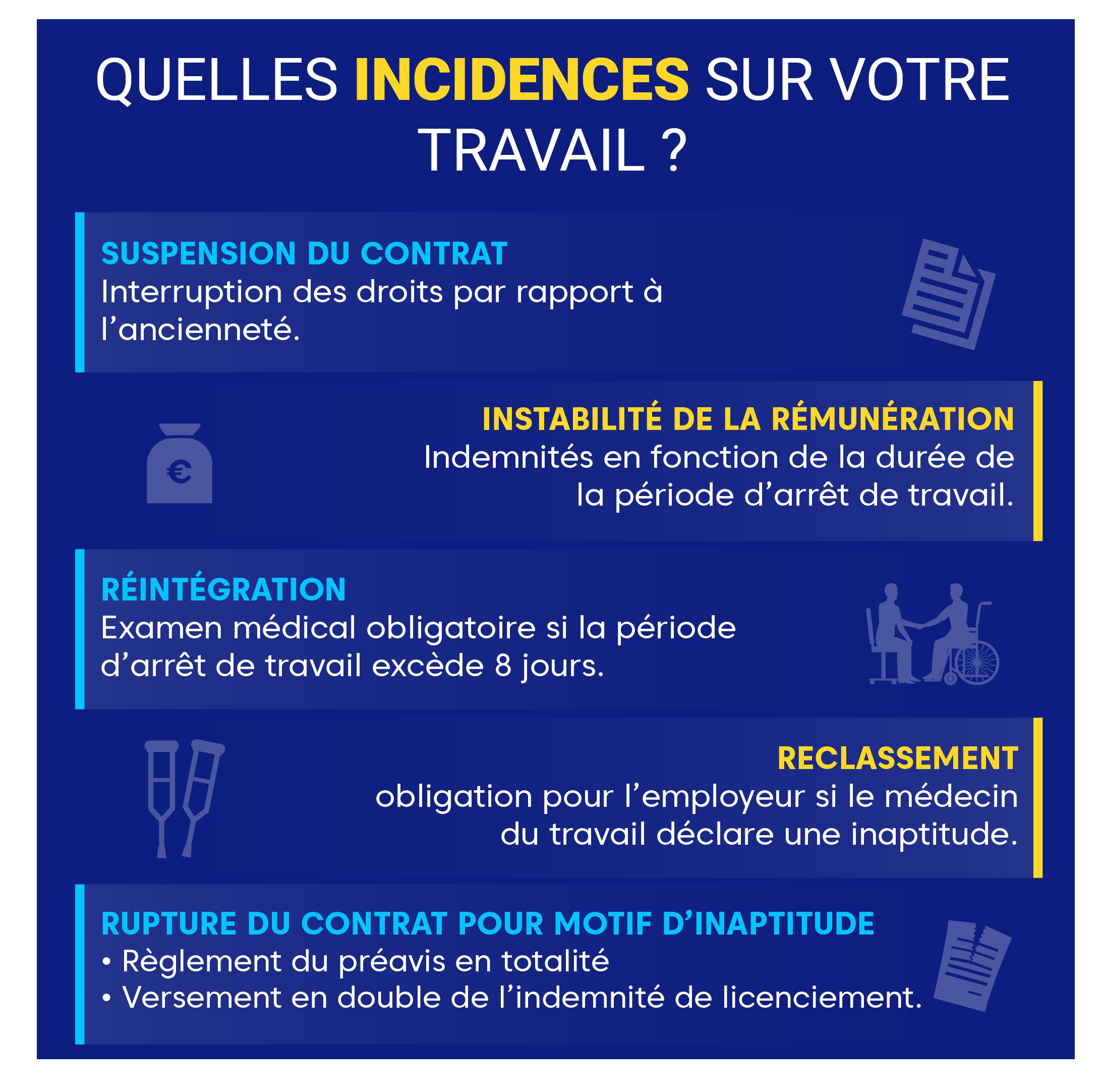 """Alt=""""Accident-de-travail-Incidences"""""""