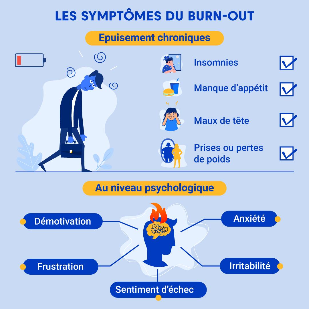 "Alt=""symptômes du burn-out"""