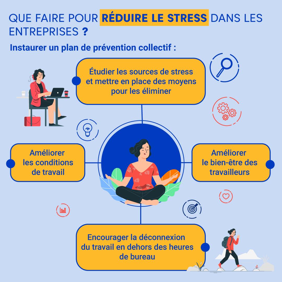 """Alt=""""Réduire le stress dans les entreprises"""""""