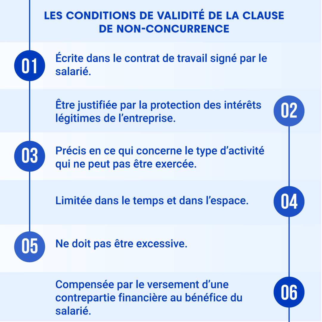 "Alt=""Conditions-de-validite"""