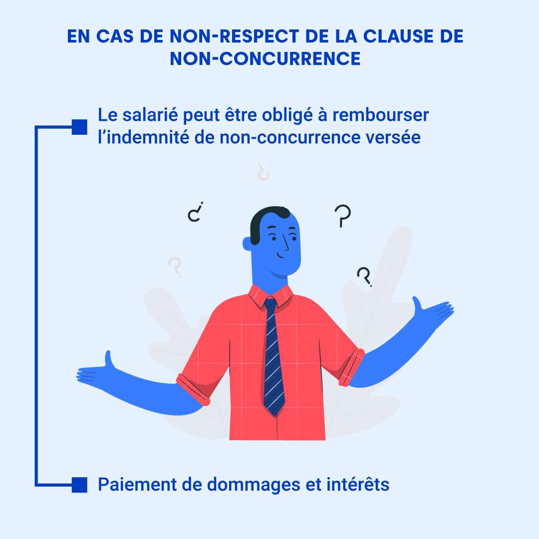 "Alt=""Non-respect-de-la-clause"""