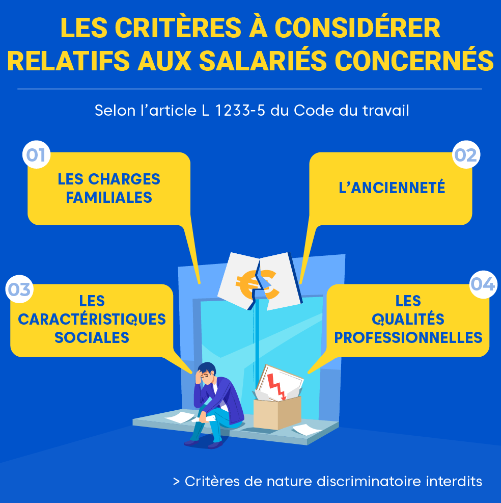 """Alt=""""Licenciement_Economique-criteres"""""""