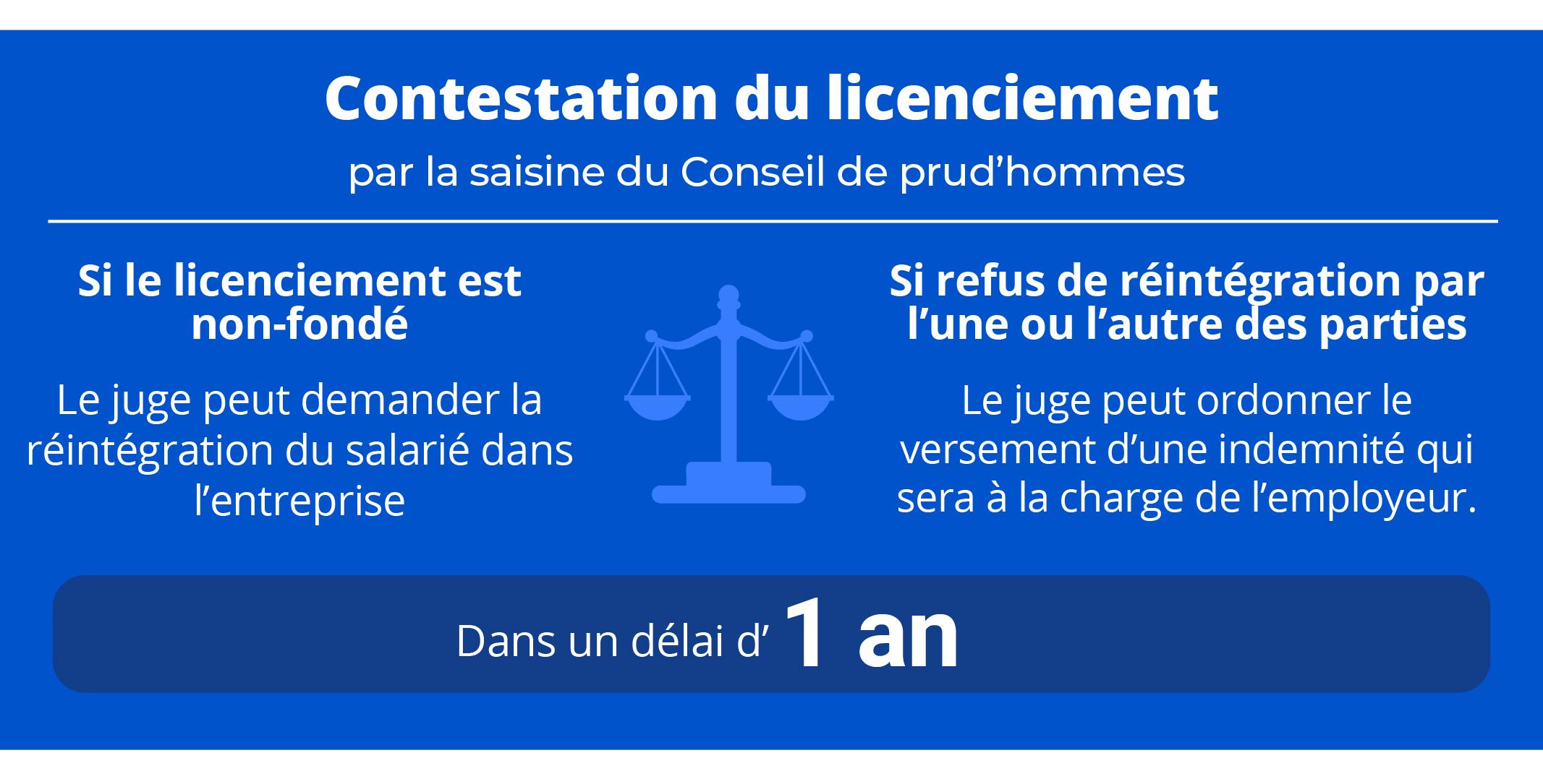 """Alt=""""Licenciement pour faute lourde - contestation"""""""