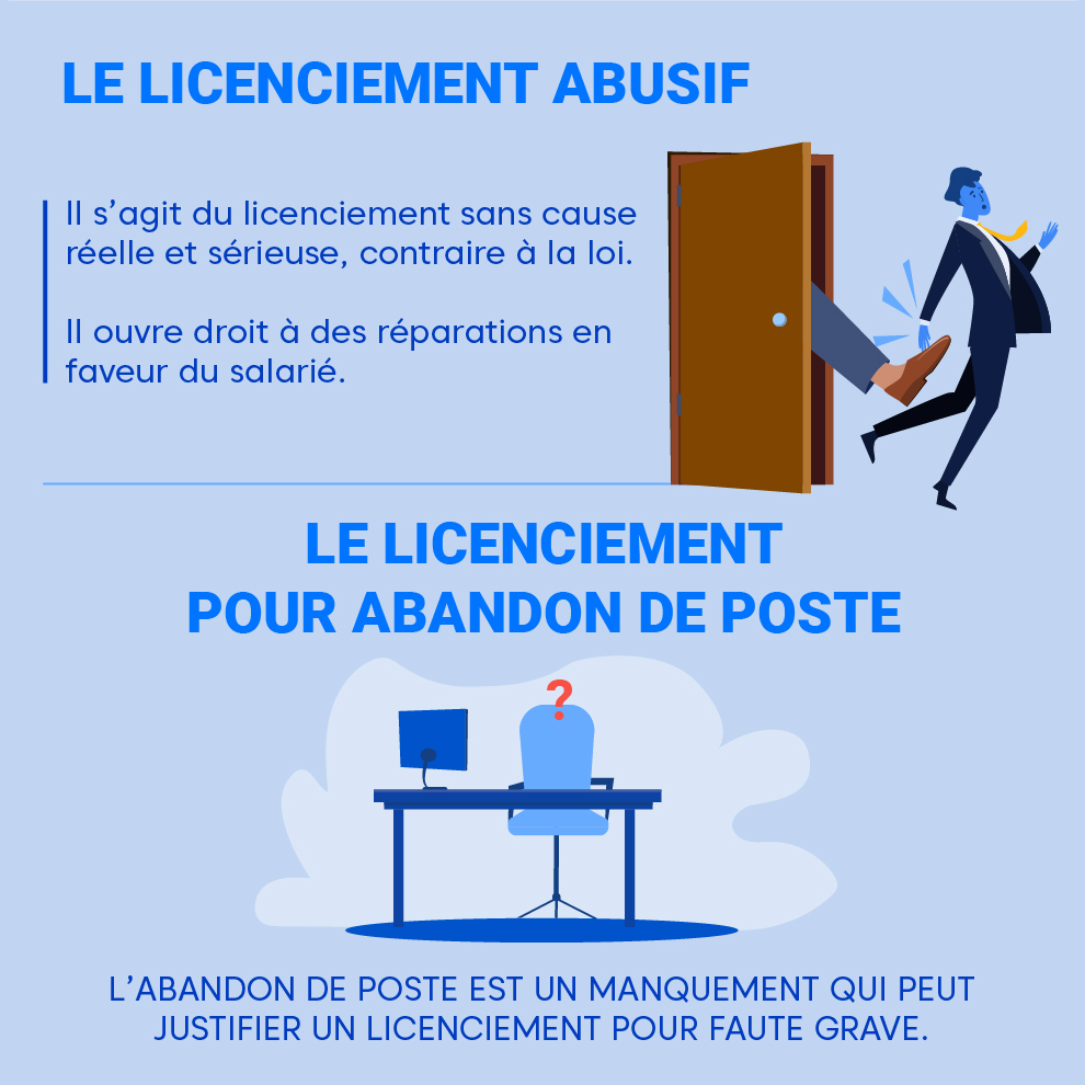 "Alt=""Le-licenciement-abusif"""