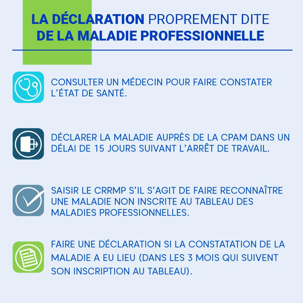 "Alt=""declaration-maladie-professionnelle"""