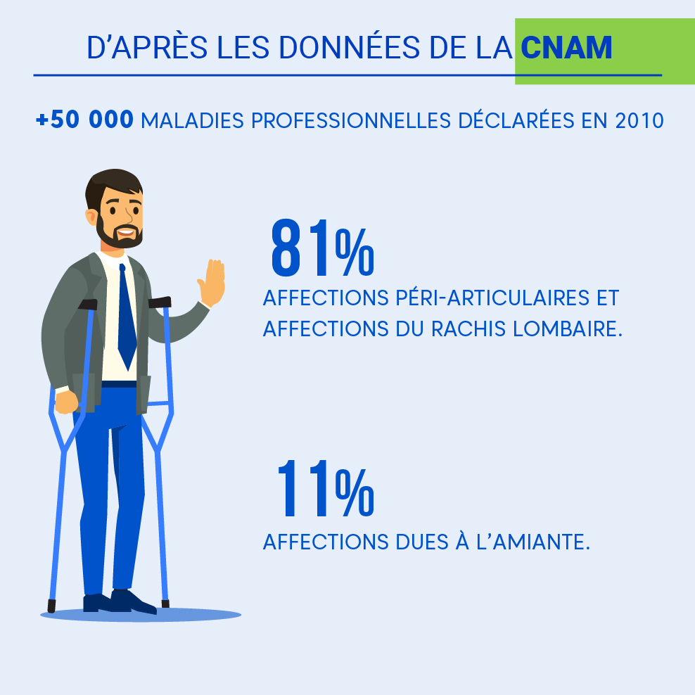 "Alt=""Donnees-de-la-CNAM"""