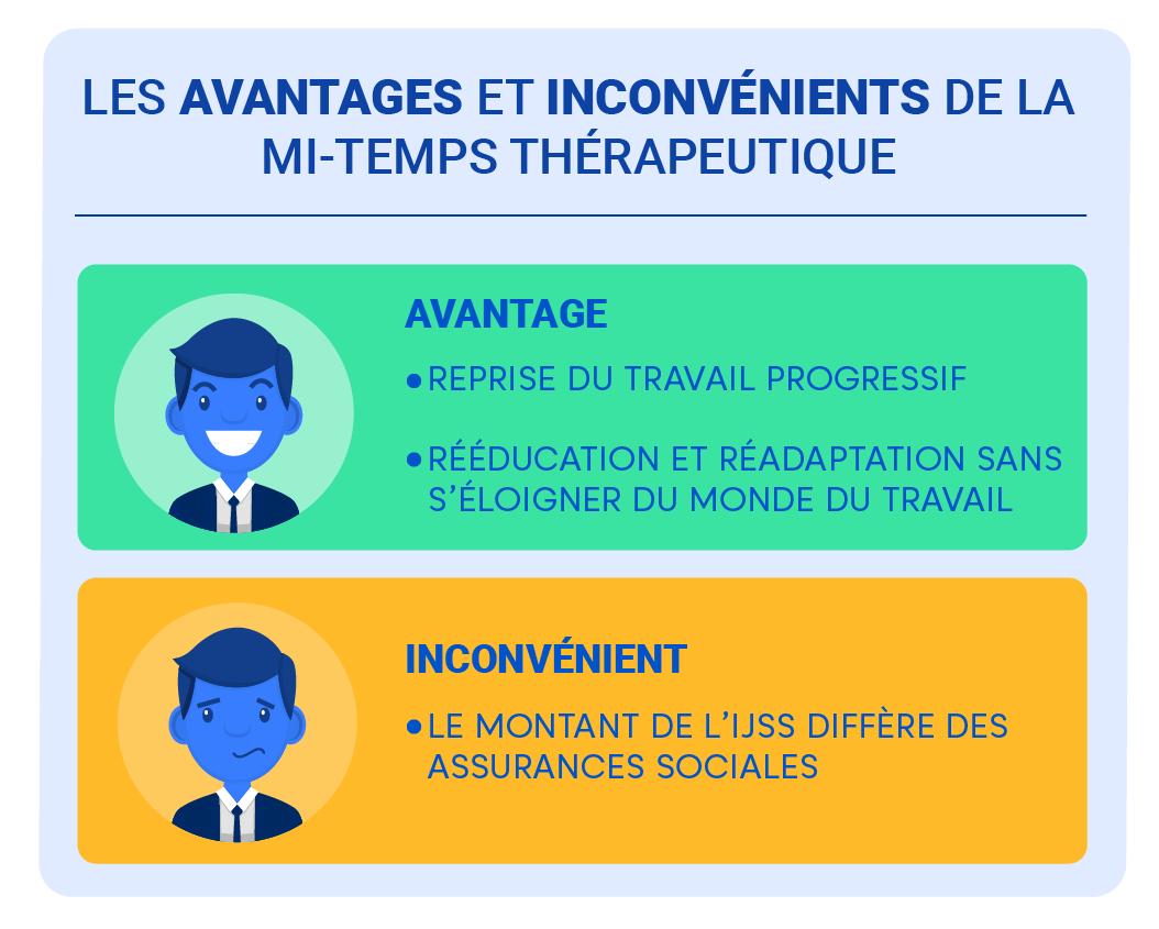 """Alt=""""Mi-temps thérapeutique - avantages et inconvenients"""""""