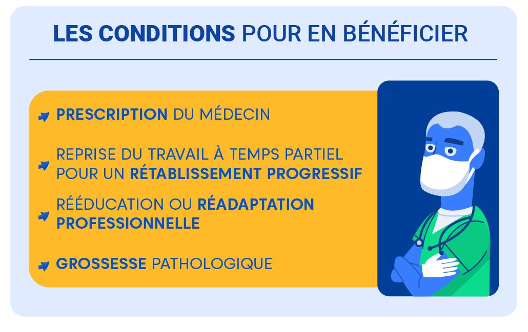 """Alt=""""Mi-temps thérapeutique - Conditions"""""""
