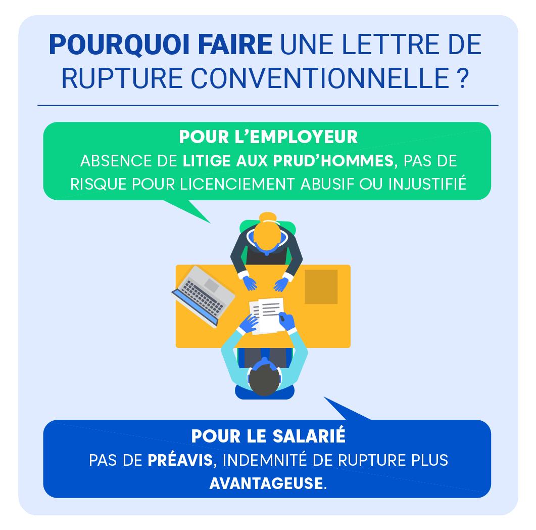 """Alt=""""Rupture conventionnelle - pourquoi faire"""""""