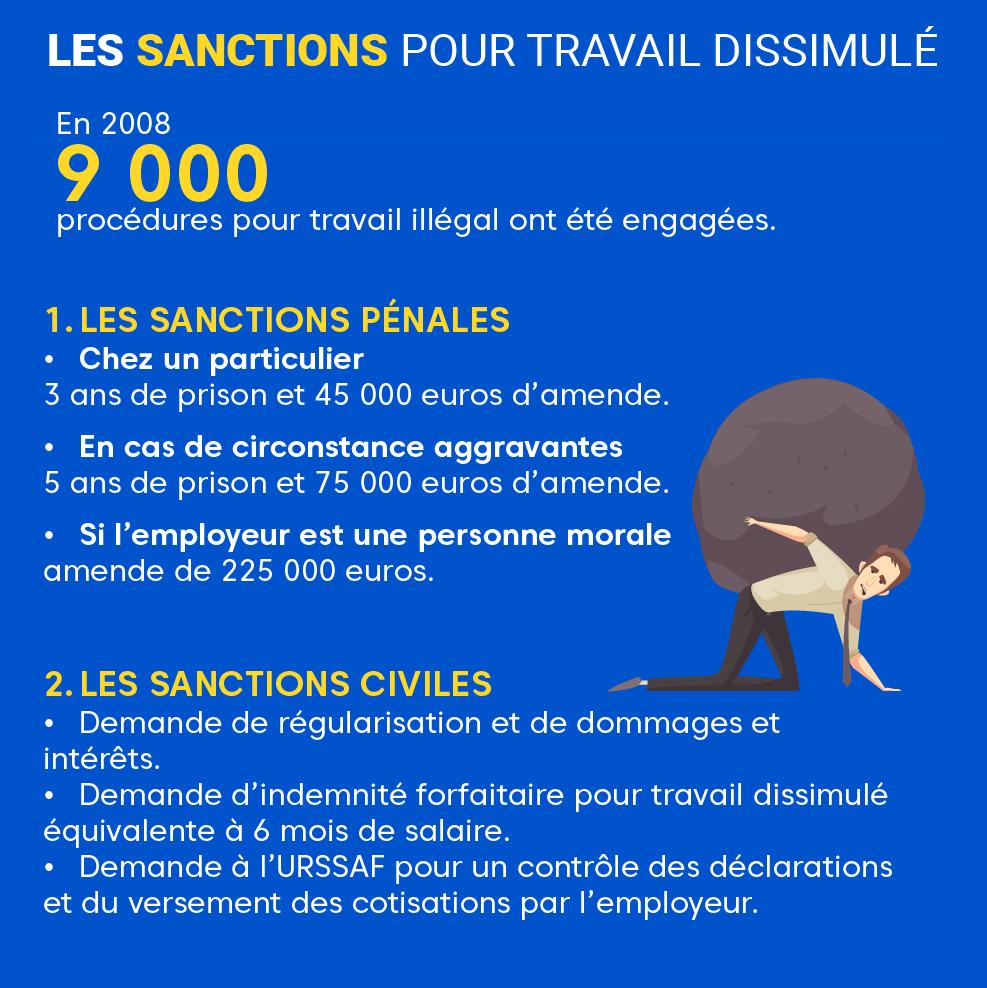 """Alt=""""Sanctions"""""""