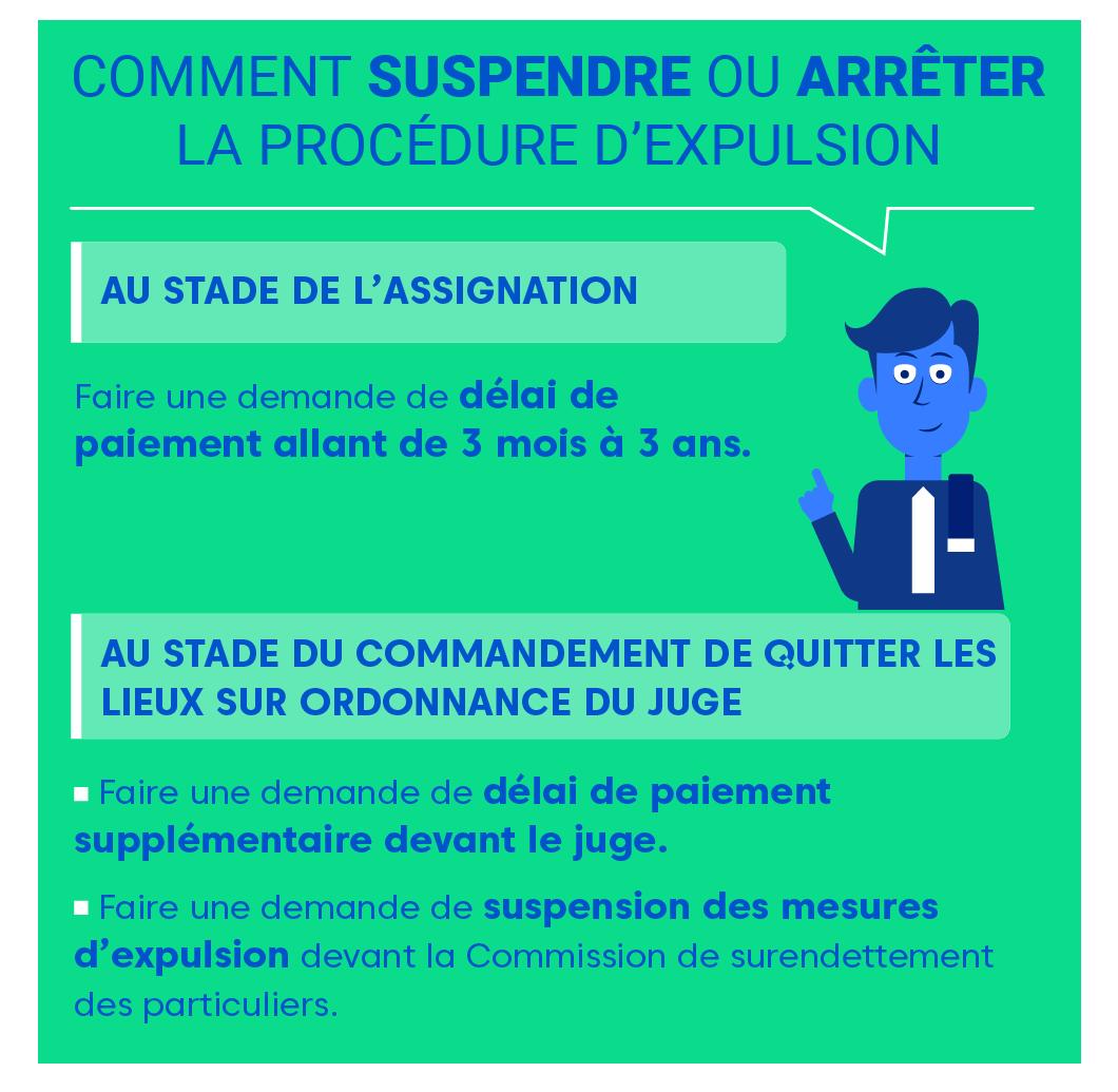 """Alt=""""Tout sur l'expulsion du locataire - Suspendre ou arrêter la procédure d'expulsion"""""""