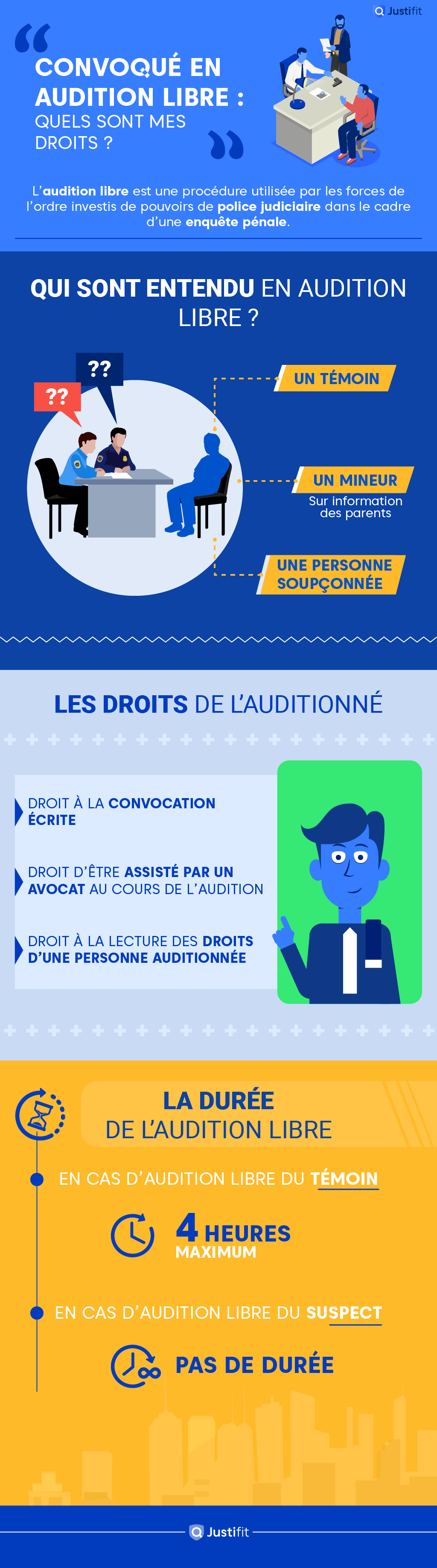 "Alt=""Audition Libre"""