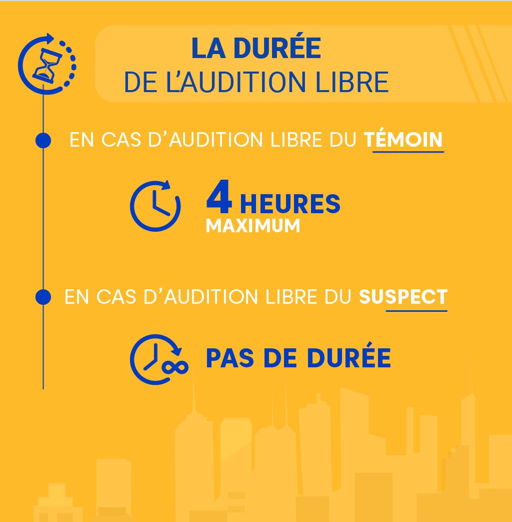 """Alt=""""Audion Libre - Durée"""""""