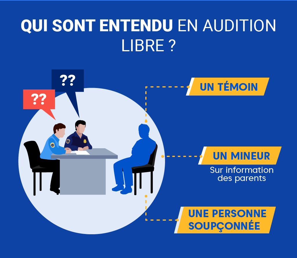 "Alt=""Audition Libre - Participants"""