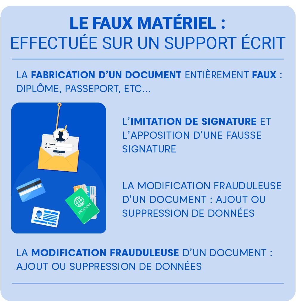 """Alt=""""Faux et usage de faux - faux materiel"""""""