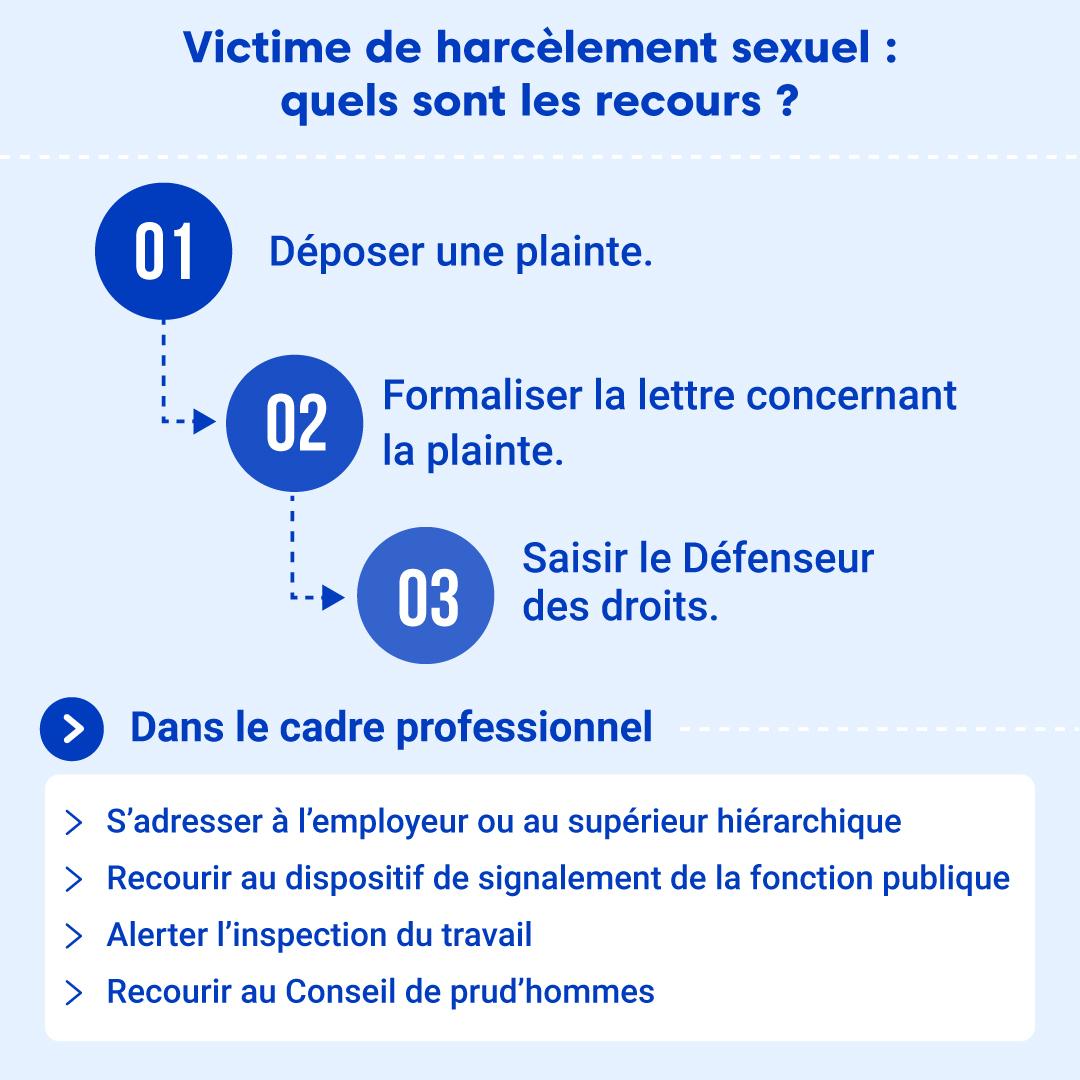 """Alt=""""Victime de harcèlement sexuel - Recours"""""""