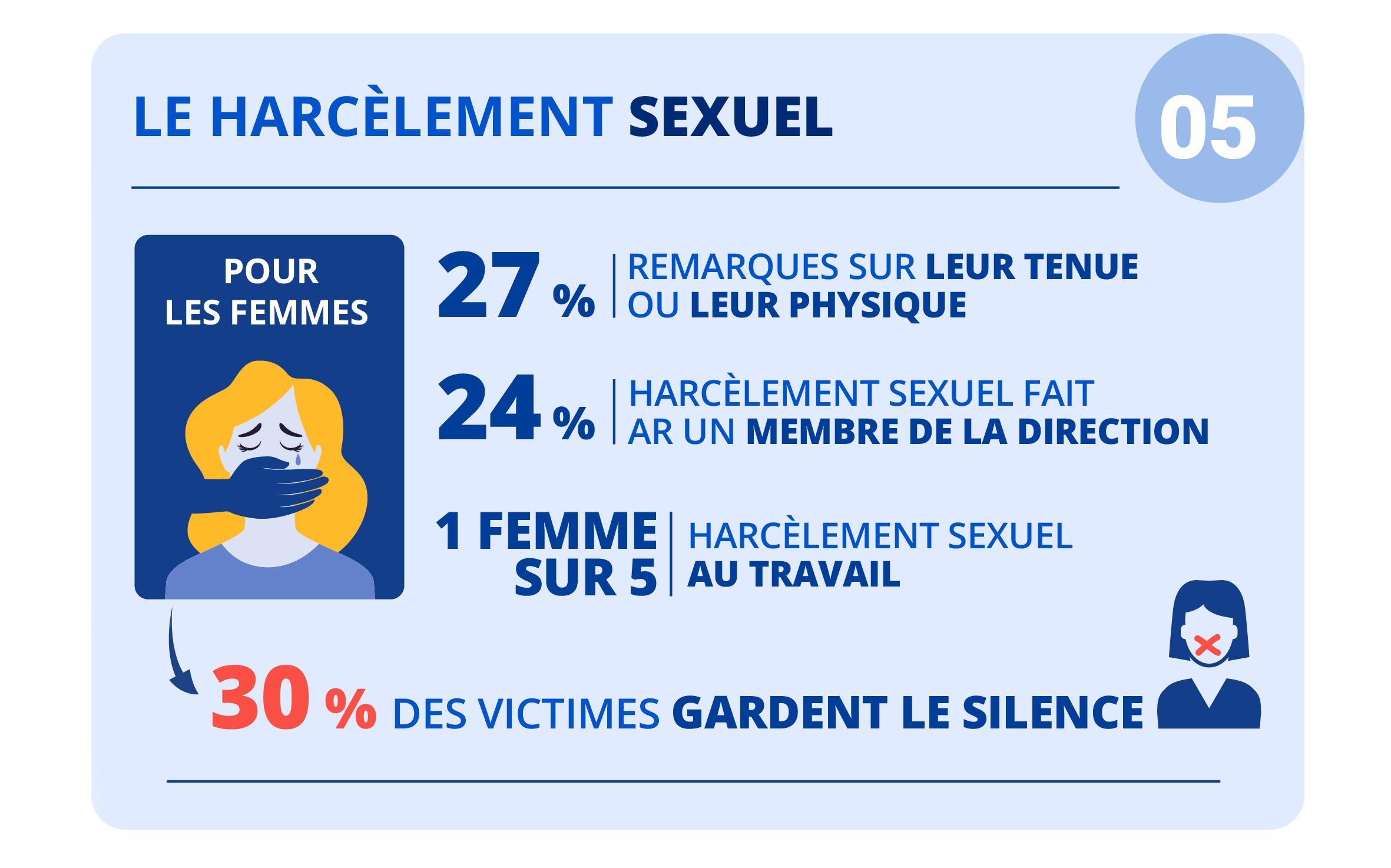 """Alt=""""Le harcèlement sexuel"""""""