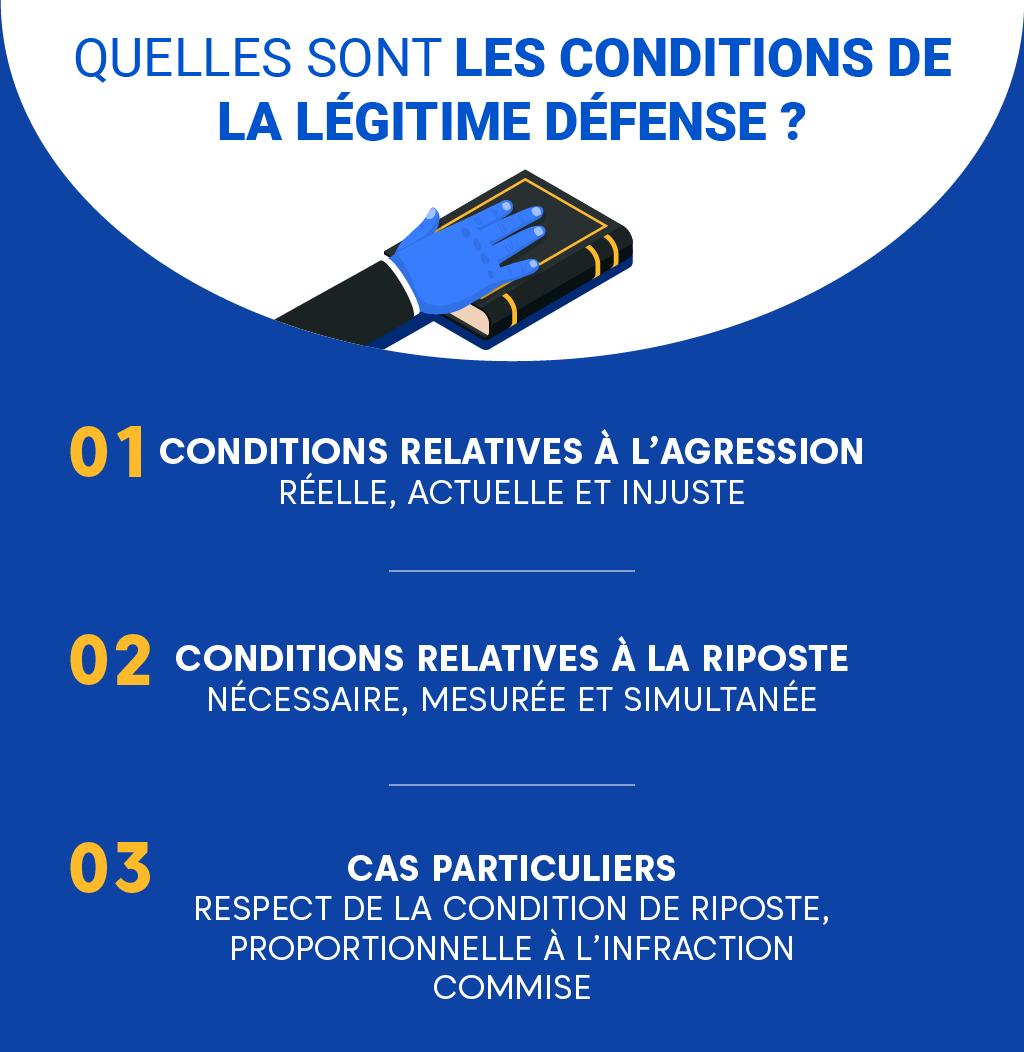 """Alt=""""Légitime défense - Conditions"""""""