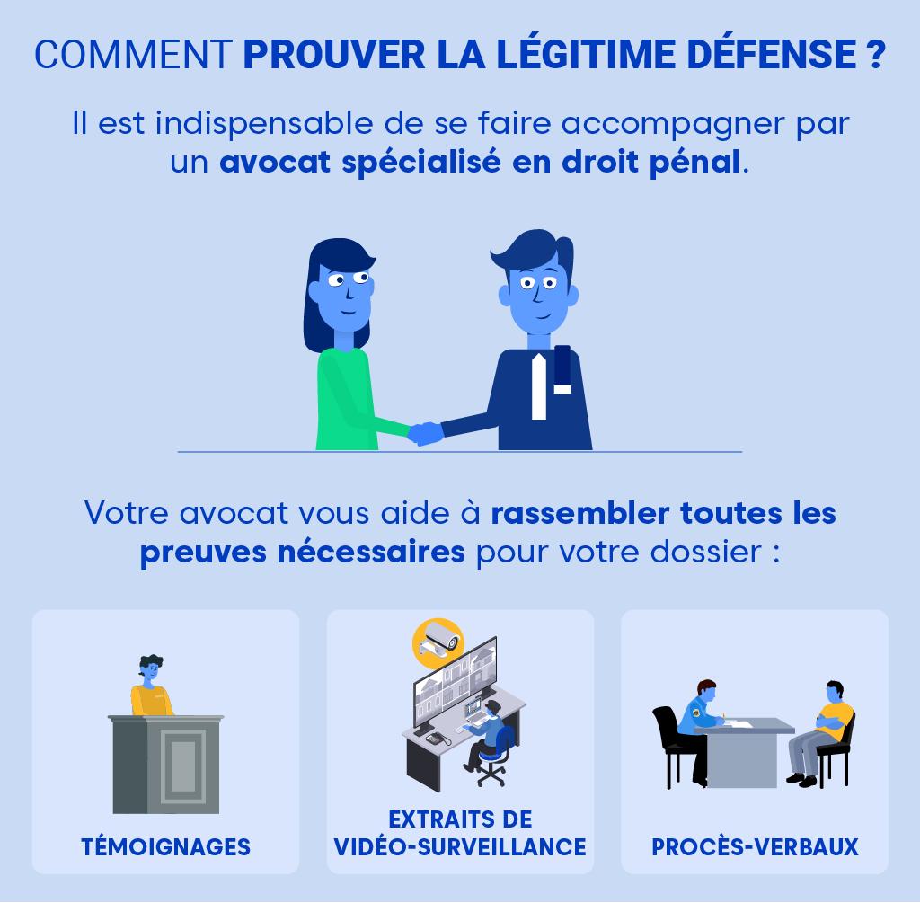 """Alt=""""Légitime défense - Preuves"""""""