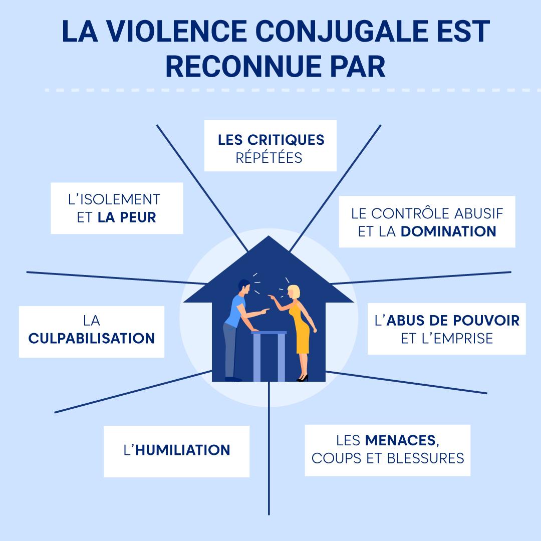 "Alt=""Identification violence conjugale"""