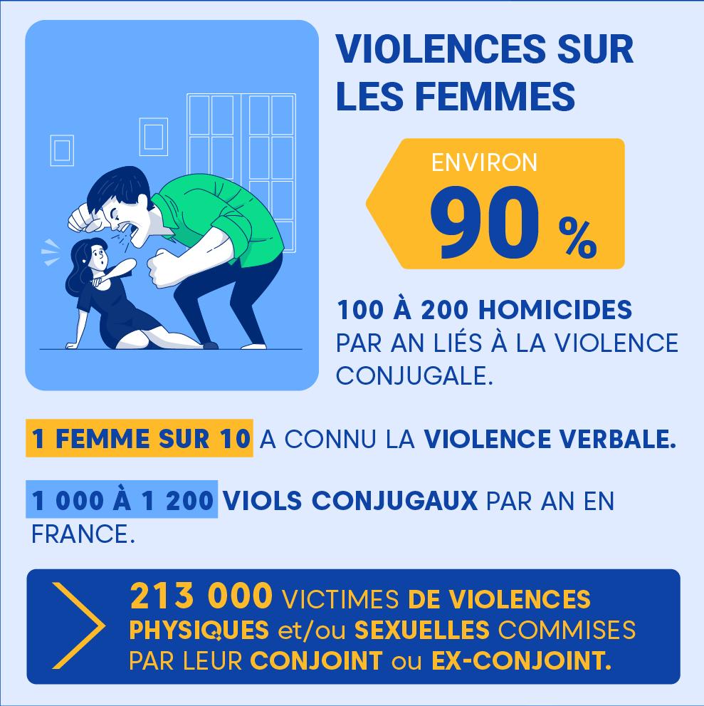 """Alt=""""Violence-conjugale-femmes-victime"""""""